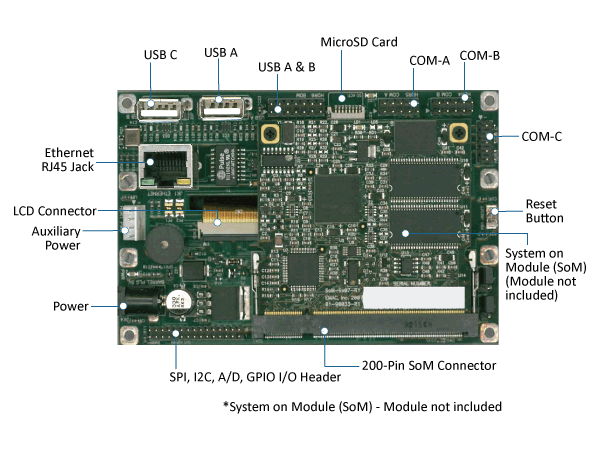 SoM-210 Diagram