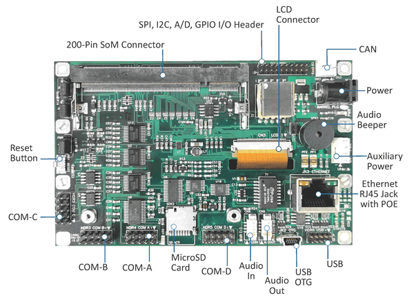 SoM-212ES Carrier Board Diagram